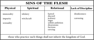 sins-of-flesh